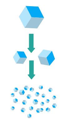 Top-down manufacturing of nanoparticles